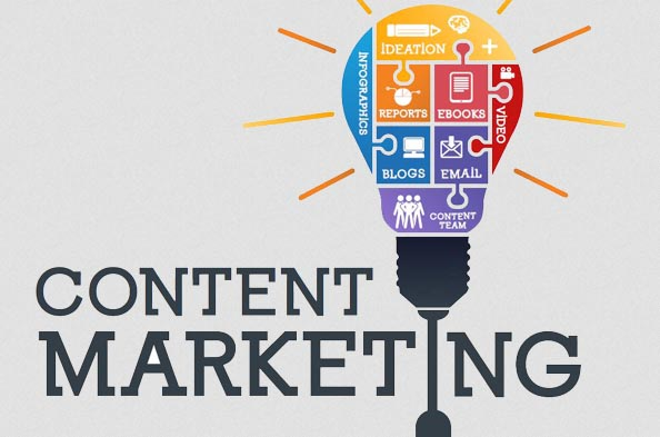Content Marketing: Blogartikel, Infografiken, Videos, Reports, Studien