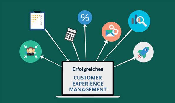 Infografik Customer Experience Management