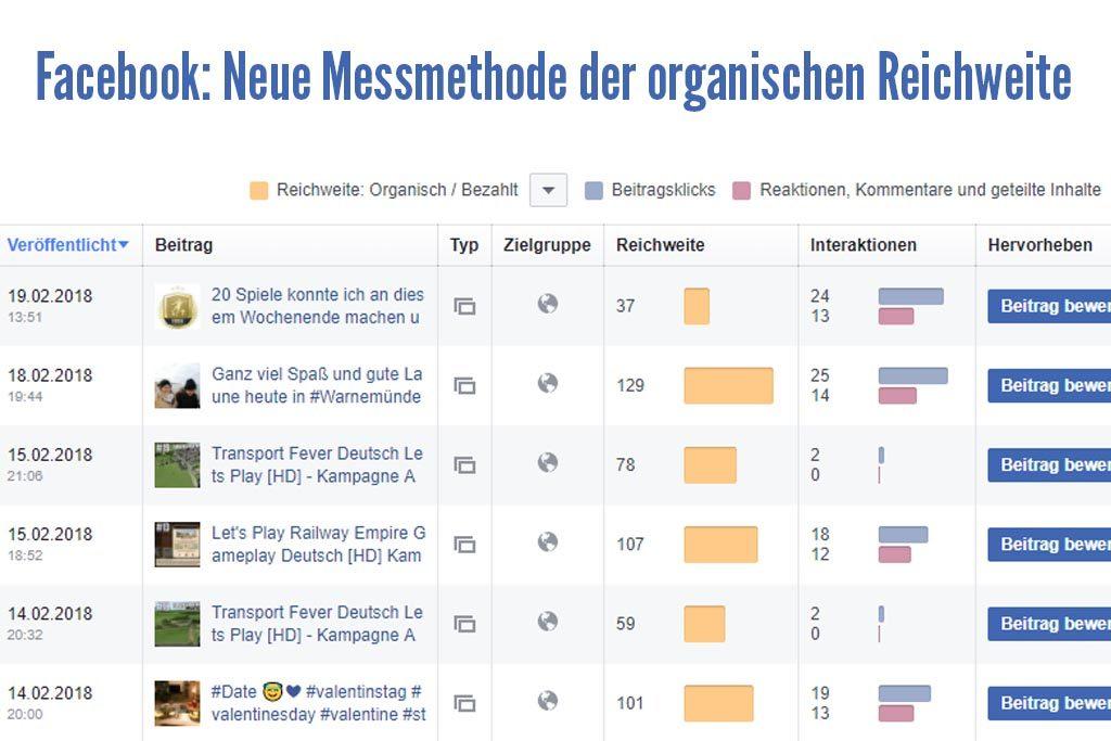 Facebook Messung der organischen Reichweite