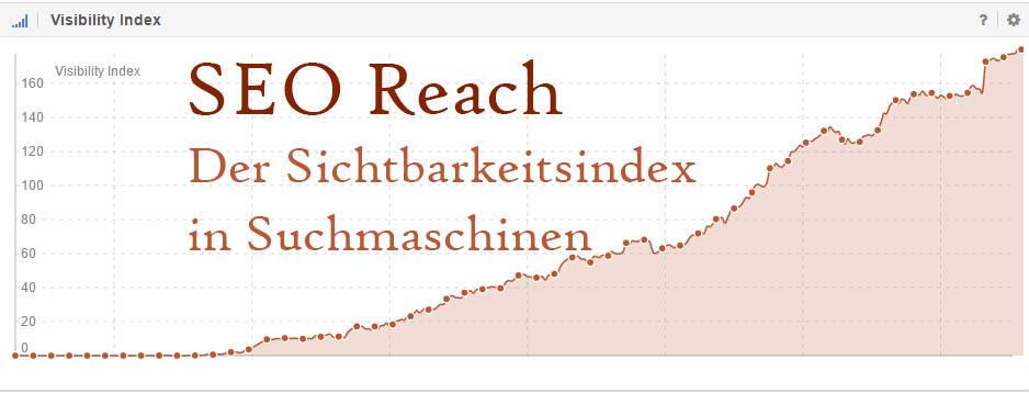 SEO Reach Sichtbarkeitsindex