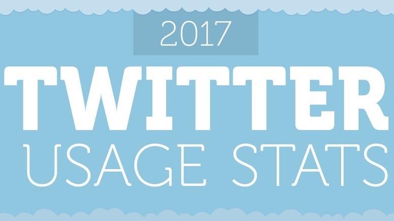 Twitter Zahlen und Fakten 2017