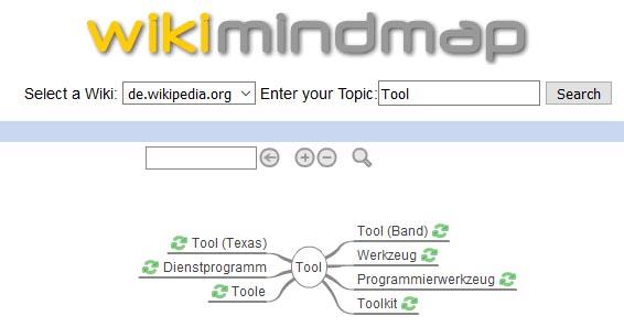 WikiMindmap: Keyword Zusammenhänge in Online Enzyklopaedie