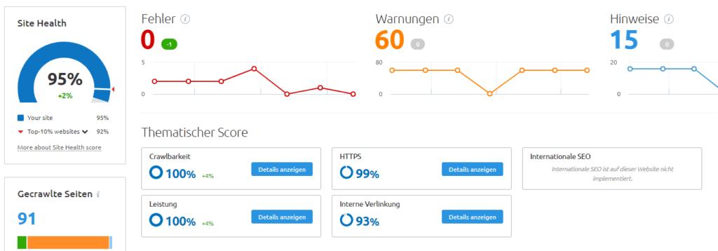 Rostock SEO Agentur Webseite Analyse