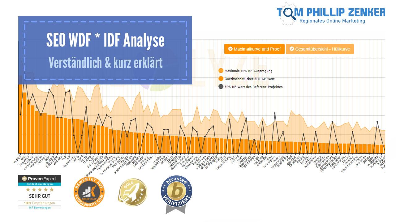SEO WDF IDF Analyse - Bedeutung verständlich erklärt