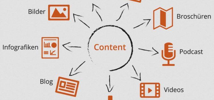 Wie überzeugt sind Sie von Ihrer Content Marketing Strategie?